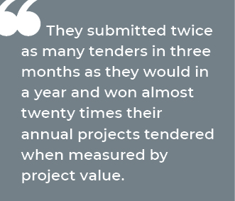 They submitted twice as many tenders in three months as they would in a year and won almost twenty times their annual projects tendered when measured by project value.